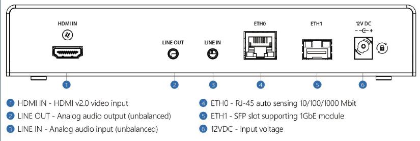 HEVC/UHD Low Latency Encoder X500E Rear